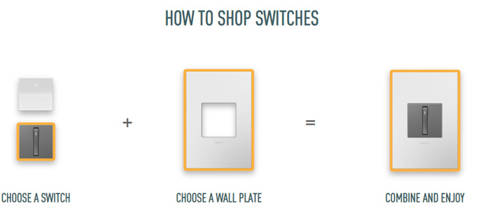 Click to choose wall plates